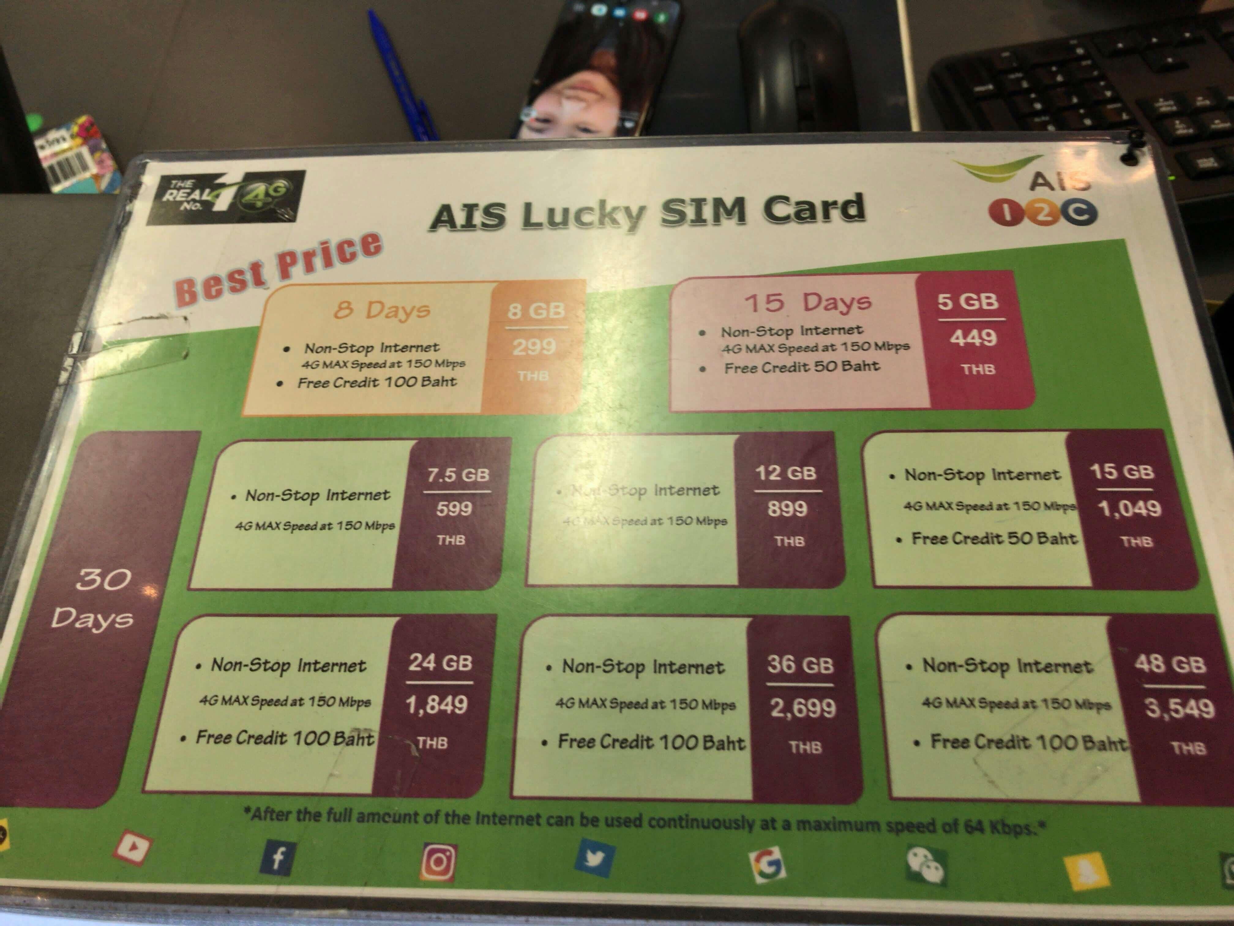 AISのSIMカードの料金表